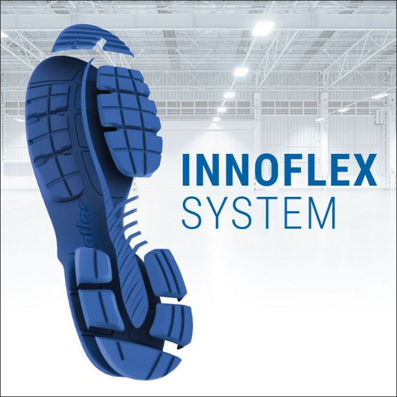 Feel the power of the new outsole